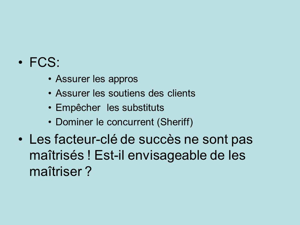 FCS: Assurer les appros Assurer les soutiens des clients Empêcher les substituts Dominer le concurrent (Sheriff) Les facteur-clé de succès ne sont pas