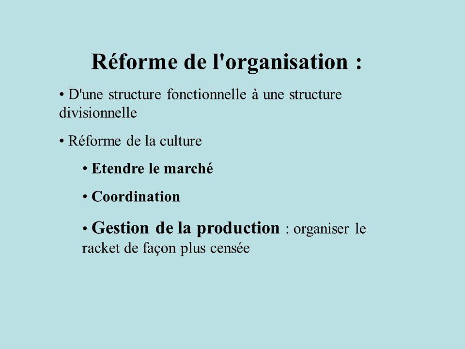 Réforme de l'organisation : D'une structure fonctionnelle à une structure divisionnelle Réforme de la culture Etendre le marché Coordination Gestion d