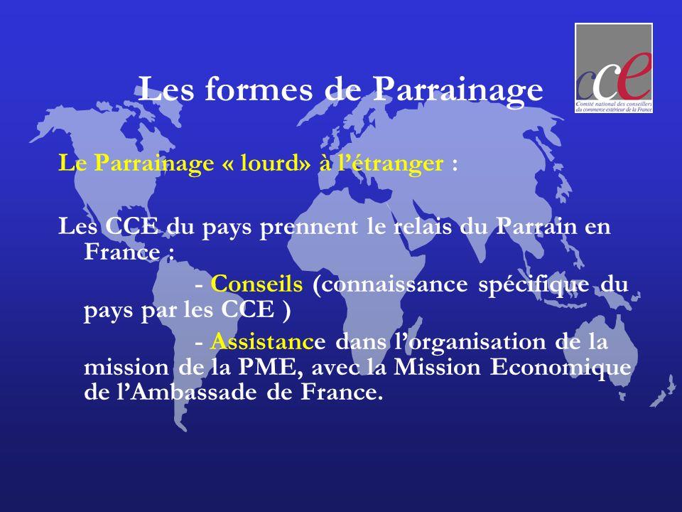 Les formes de Parrainage Le Parrainage « lourd» à létranger : Les CCE du pays prennent le relais du Parrain en France : - Conseils (connaissance spéci