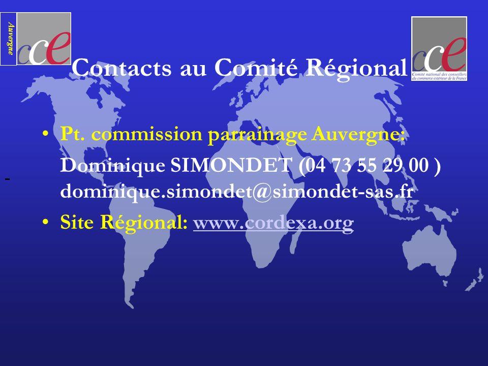 Contacts au Comité Régional Pt. commission parrainage Auvergne: Dominique SIMONDET (04 73 55 29 00 ) dominique.simondet@simondet-sas.fr Site Régional: