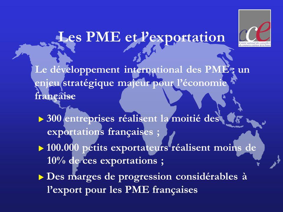 Les PME et lexportation Le développement international des PME : un enjeu stratégique majeur pour léconomie française 300 entreprises réalisent la moi