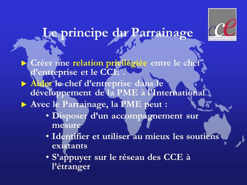 Le principe du Parrainage Créer une relation privilégiée entre le chef dentreprise et le CCE. Aider le chef dentreprise dans le développement de la PM