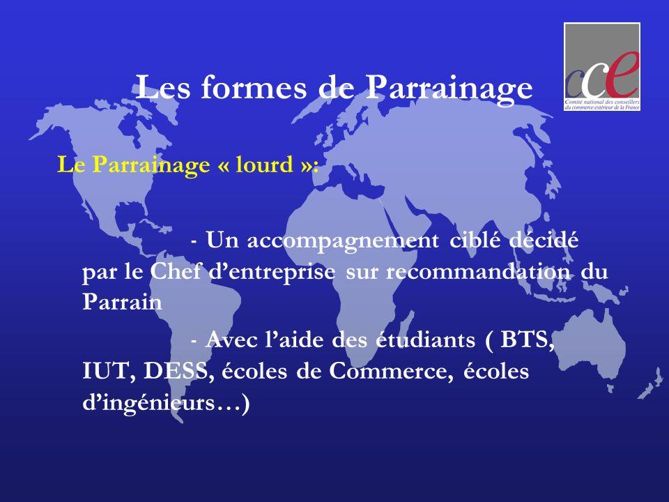 Les formes de Parrainage Le Parrainage « lourd »: - Un accompagnement ciblé décidé par le Chef dentreprise sur recommandation du Parrain - Avec laide