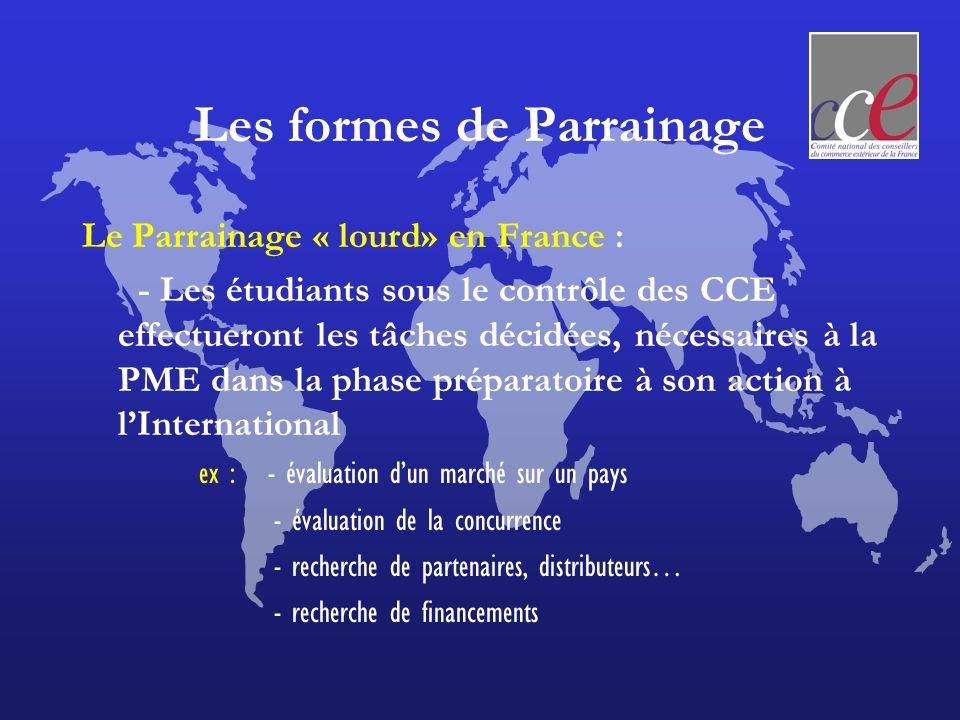 Les formes de Parrainage Le Parrainage « lourd» en France : - Les étudiants sous le contrôle des CCE effectueront les tâches décidées, nécessaires à l
