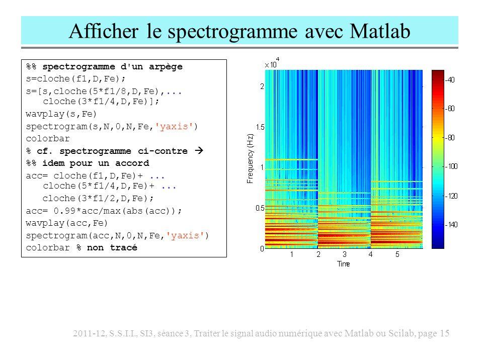 2011-12, S.S.I.I., SI3, séance 3, Traiter le signal audio numérique avec Matlab ou Scilab, page 16 Traduire le fichier creegammes.m en Scilab (creegammes.sce) //créer des notes et des airs avec les cellules gamme=[ do , dod , re , red , mi , fa , fad , sol , sold , la , lad , si ]; [nl,nc]=size(gamme); dt=2^(1/12); for g=1:5, frla=110*2^(g-1); for n=1:nc, execstr([gamme(n)+string(g)+ =frla*dt^(n-10); ]) end //créer une mélodie exec( jouer.sce ); s=jouer(la3,.3,1); s=[s,jouer(si3,.3,0.75)]; s=[s,jouer(dod4,.3,0.5)]; s=[s,jouer(mi4,.3,.5)]; s=[s,jouer(re4,.3,.5)]; s=[s,jouer(fad4,.3,1)]; s=[s,jouer(mi4,.3,1)]; s=[s,jouer(mi4,.4,1)]; s=[s,jouer(la4,.4,1)]; s=[s,jouer(sold4,.4,1)]; s=[s,jouer(la4,.4,1)]; sound(s,8000); savewave( majoie.wav ,s,8000)