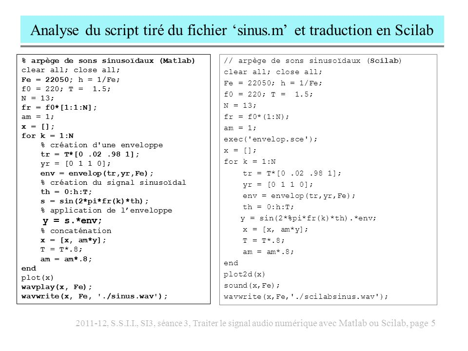 2011-12, S.S.I.I., SI3, séance 3, Traiter le signal audio numérique avec Matlab ou Scilab, page 6 Analyser la fonction Matlab cloche tirée du fichier cloche.m function s = cloche(f1,T,Fe) % s = cloche(f1,T,Fe) % imitation d une cloche % f1 = fréquence du principal % Fe = fréquence d échantillonnage % T = durée du son %----------------------------------------- h = 1/Fe; th = 0:h:T; f = f1*[0.5 1 1.188 1.530 2.0000 2.470 2.607...