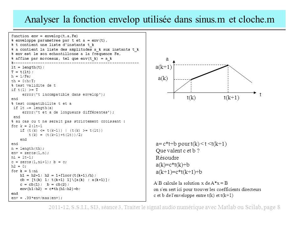 2011-12, S.S.I.I., SI3, séance 3, Traiter le signal audio numérique avec Matlab ou Scilab, page 9 Utiliser la fonction cloche dans le script gammes % tiré du fichier gammes.m clear all % clavier azerty : notes = [ a , z , e , r , t , y , u , i , o , p , … q , s , d ]; Fe = 22050; f0 = 440; % la3 est la première note temp = 2.^((0:12)/12); % fr = f0*temp; % fréquence des notes de la3 à la4 T = 1.5; % durée des notes for k = 1:13 % on crée des notes de flute note = notes(k); eval([note = cloche(fr(k),T,Fe); ]); %ou flute end % et on joue : disp( pour jouer, rentrez une note parmi : ); disp( entrer a z e r t y u i o p q s ou d, suivi de enter ); x = 0; % taper x pour terminer note = [1,1]; % length(note)= .