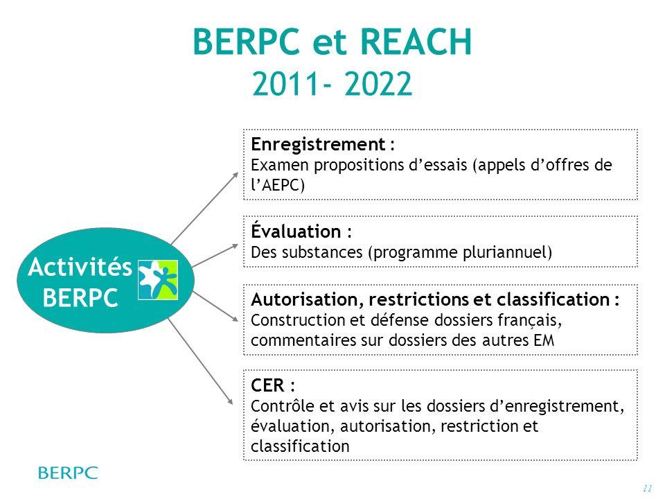 11 BERPC et REACH 2011- 2022 Enregistrement : Examen propositions dessais (appels doffres de lAEPC) Évaluation : Des substances (programme pluriannuel