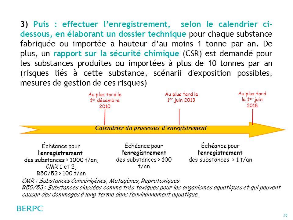 16 3) Puis : effectuer lenregistrement, selon le calendrier ci- dessous, en élaborant un dossier technique pour chaque substance fabriquée ou importée