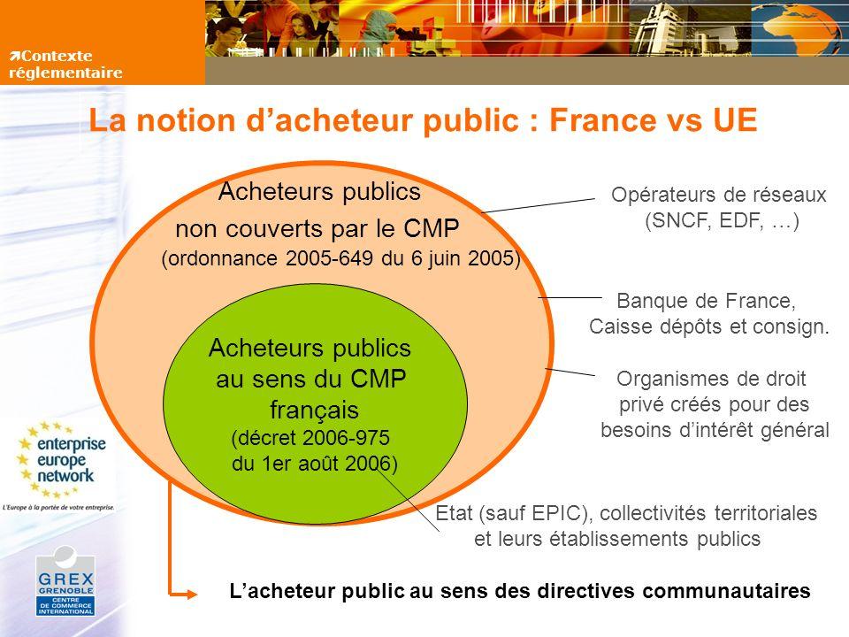 La notion dacheteur public : France vs UE Acheteurs publics au sens du CMP français (décret 2006-975 du 1er août 2006) (ordonnance 2005-649 du 6 juin