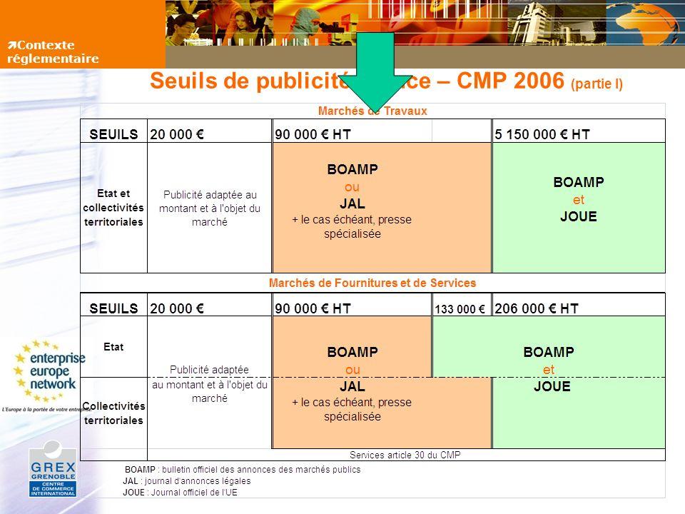 Seuils de publicité France – CMP 2006 (partie I) Contexte réglementaire Contexte réglementaire