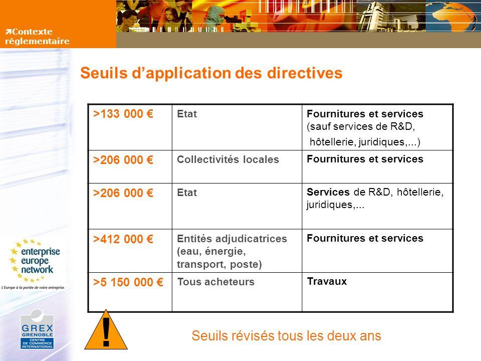 Seuils dapplication des directives >133 000 EtatFournitures et services (sauf services de R&D, hôtellerie, juridiques,...) >206 000 Collectivités loca