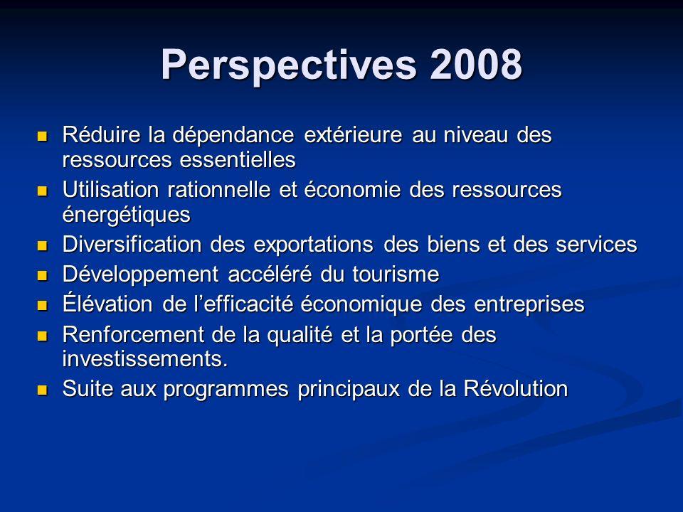 Perspectives 2008 Réduire la dépendance extérieure au niveau des ressources essentielles Réduire la dépendance extérieure au niveau des ressources ess