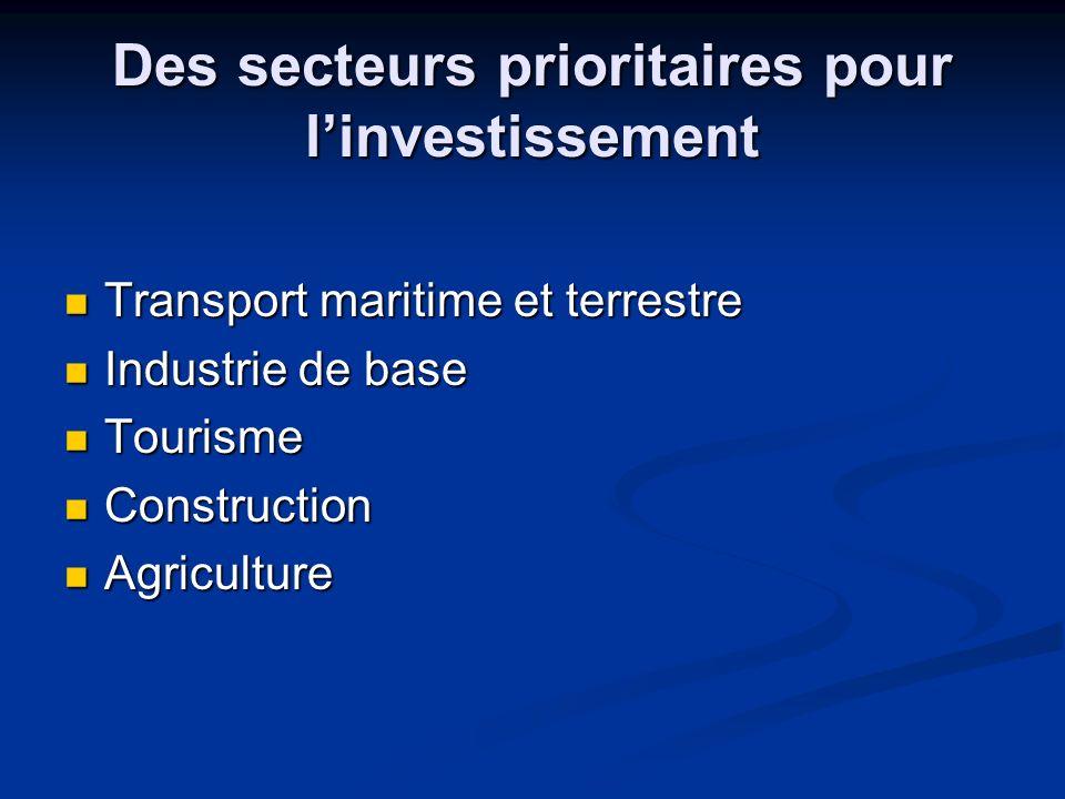 Des secteurs prioritaires pour linvestissement Transport maritime et terrestre Transport maritime et terrestre Industrie de base Industrie de base Tou