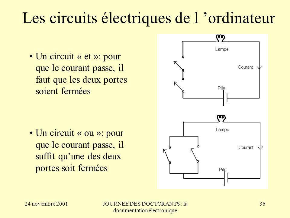 24 novembre 2001JOURNEE DES DOCTORANTS : la documentation électronique 36 Les circuits électriques de l ordinateur Un circuit « et »: pour que le courant passe, il faut que les deux portes soient fermées Un circuit « ou »: pour que le courant passe, il suffit quune des deux portes soit fermées