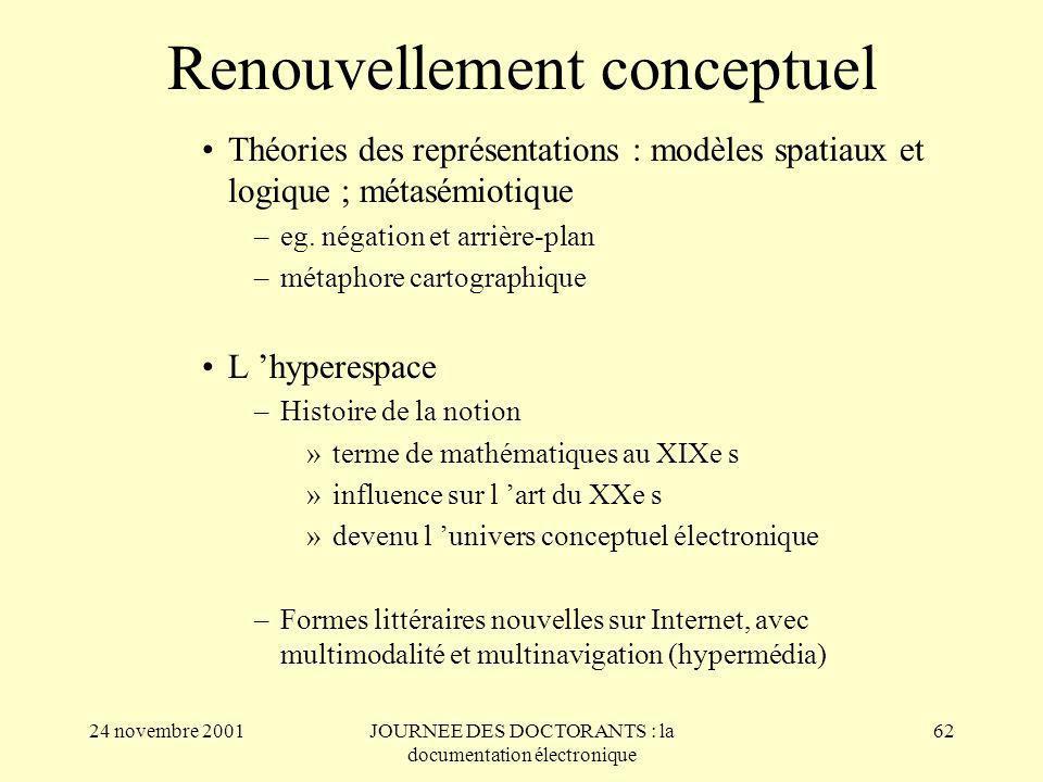 24 novembre 2001JOURNEE DES DOCTORANTS : la documentation électronique 62 Renouvellement conceptuel Théories des représentations : modèles spatiaux et logique ; métasémiotique –eg.