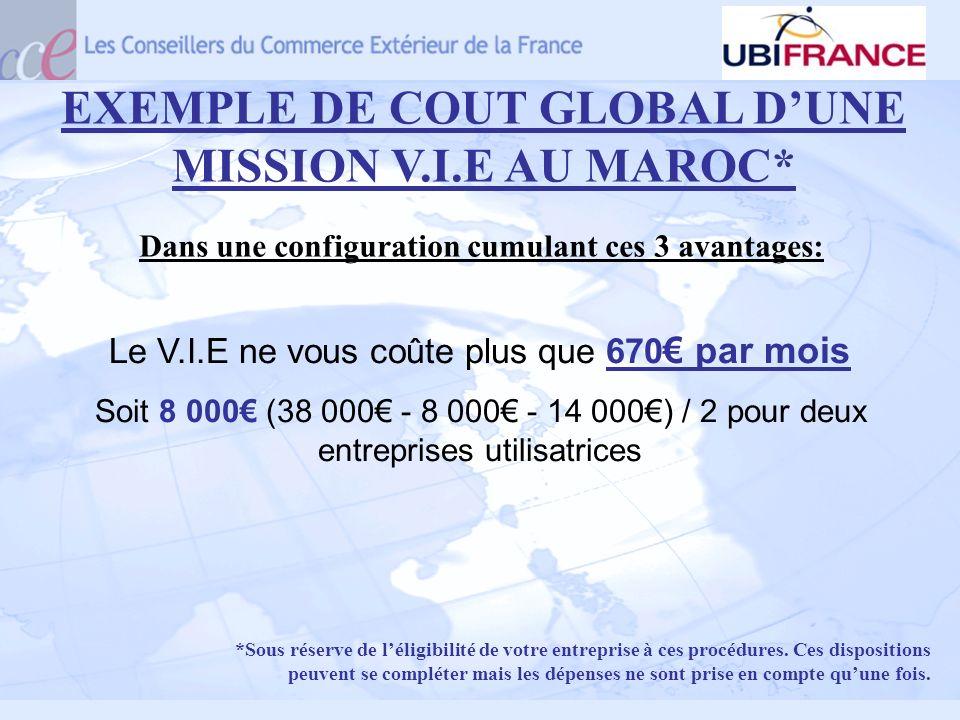 EXEMPLE DE COUT GLOBAL DUNE MISSION V.I.E AU MAROC* Le V.I.E ne vous coûte plus que 670 par mois Soit 8 000 (38 000 - 8 000 - 14 000) / 2 pour deux en