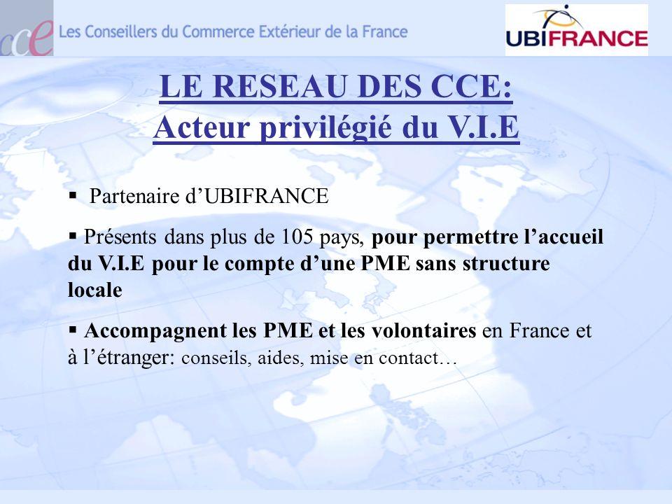 Partenaire dUBIFRANCE Présents dans plus de 105 pays, pour permettre laccueil du V.I.E pour le compte dune PME sans structure locale Accompagnent les