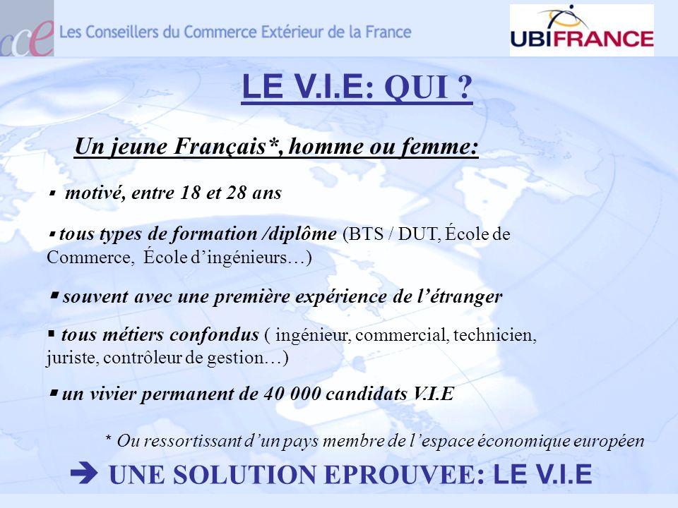 LE V.I.E: QUI ? Un jeune Français*, homme ou femme: motivé, entre 18 et 28 ans tous types de formation /diplôme (BTS / DUT, École de Commerce, École d