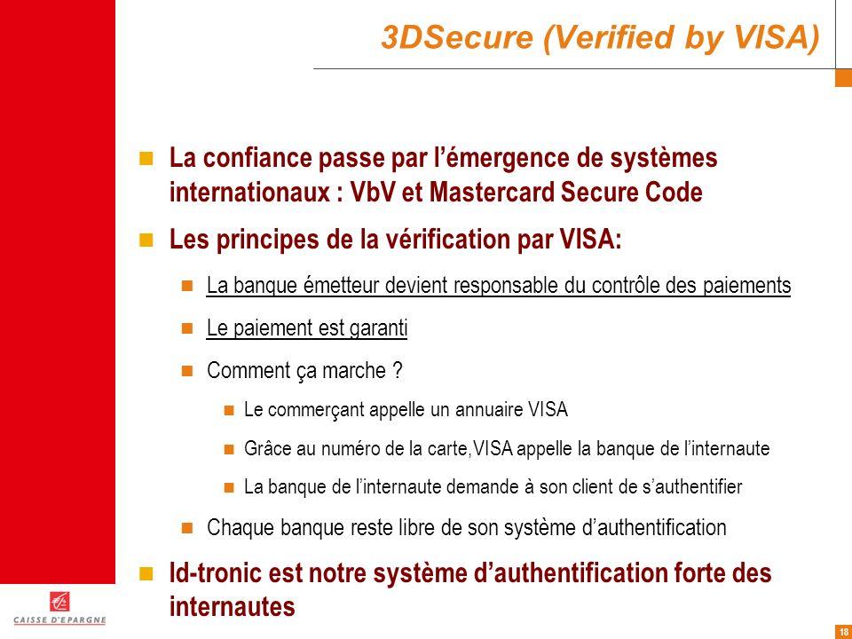 18 3DSecure (Verified by VISA) La confiance passe par lémergence de systèmes internationaux : VbV et Mastercard Secure Code Les principes de la vérifi