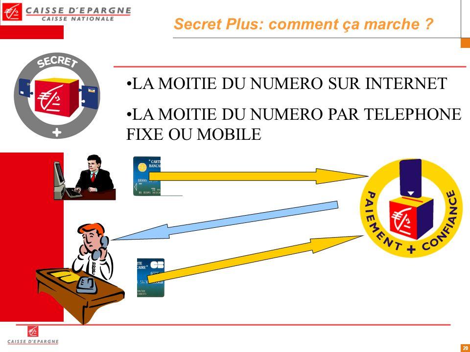 20 LA MOITIE DU NUMERO SUR INTERNET LA MOITIE DU NUMERO PAR TELEPHONE FIXE OU MOBILE Secret Plus: comment ça marche ?
