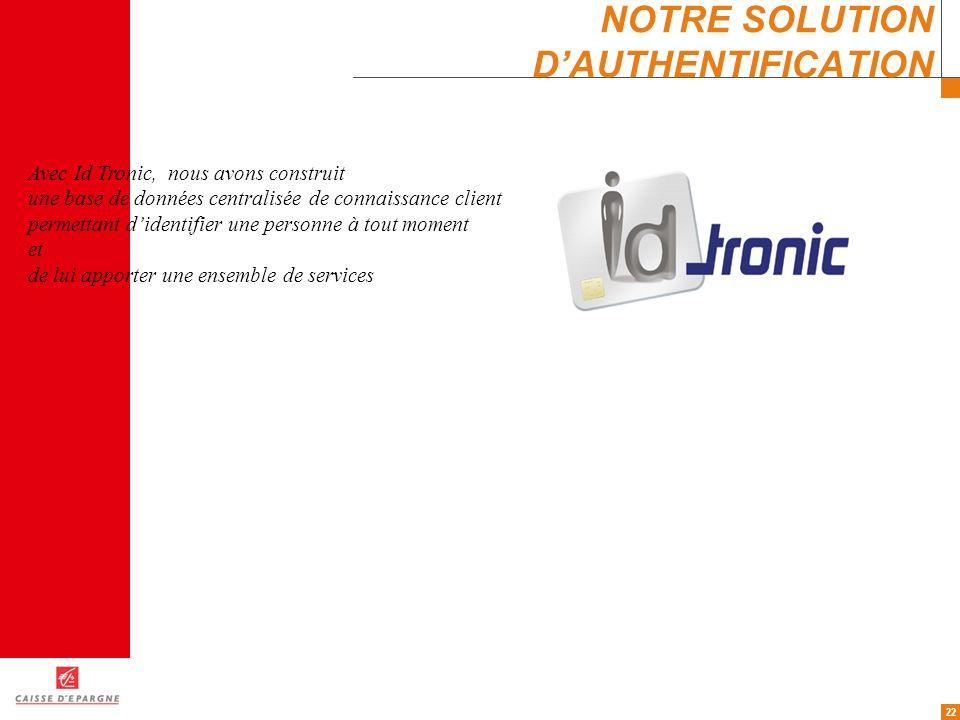 22 NOTRE SOLUTION DAUTHENTIFICATION Avec Id Tronic, nous avons construit une base de données centralisée de connaissance client permettant didentifier