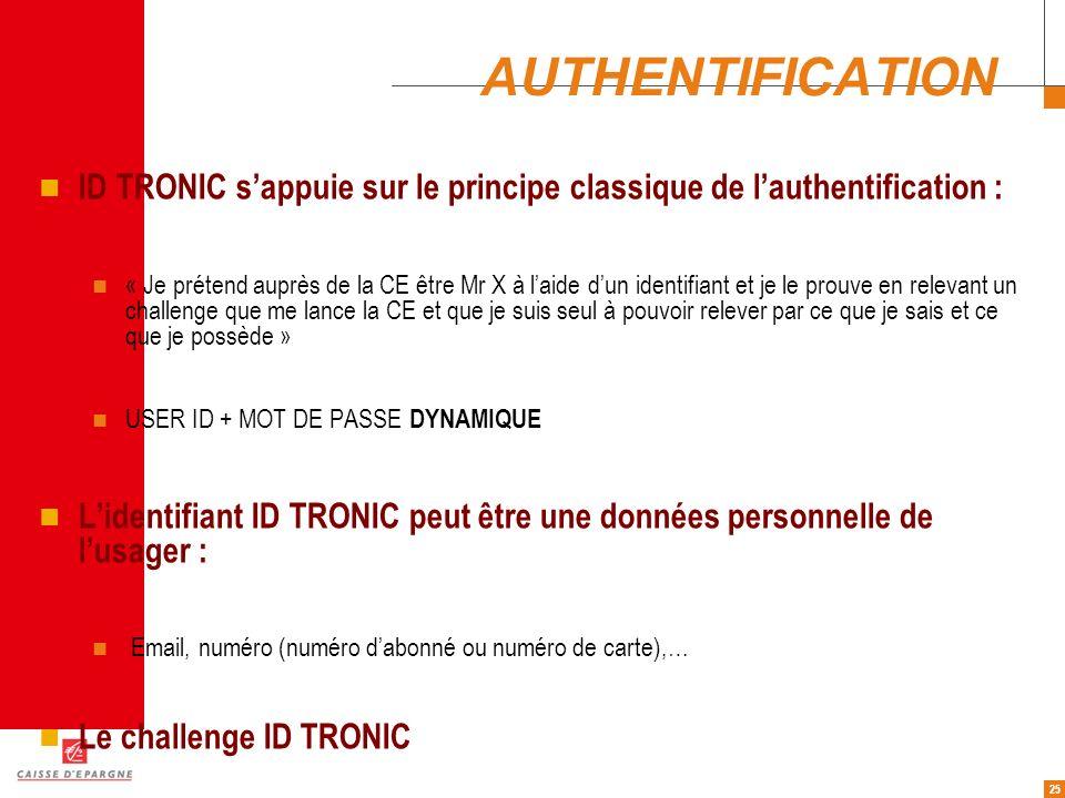 25 AUTHENTIFICATION ID TRONIC sappuie sur le principe classique de lauthentification : « Je prétend auprès de la CE être Mr X à laide dun identifiant