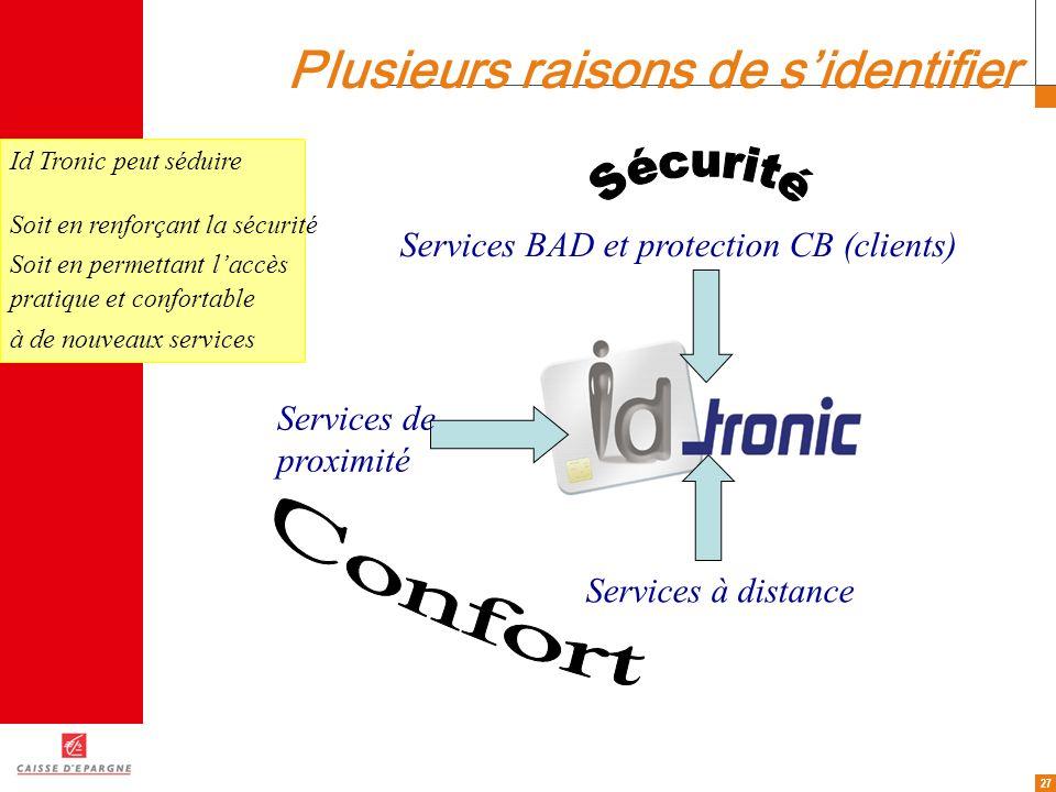 27 Plusieurs raisons de sidentifier Services BAD et protection CB (clients) Services de proximité Services à distance Id Tronic peut séduire Soit en r