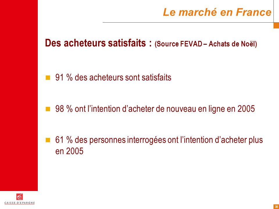 38 Le marché en France Des acheteurs satisfaits : (Source FEVAD – Achats de Noël) 91 % des acheteurs sont satisfaits 98 % ont lintention dacheter de n