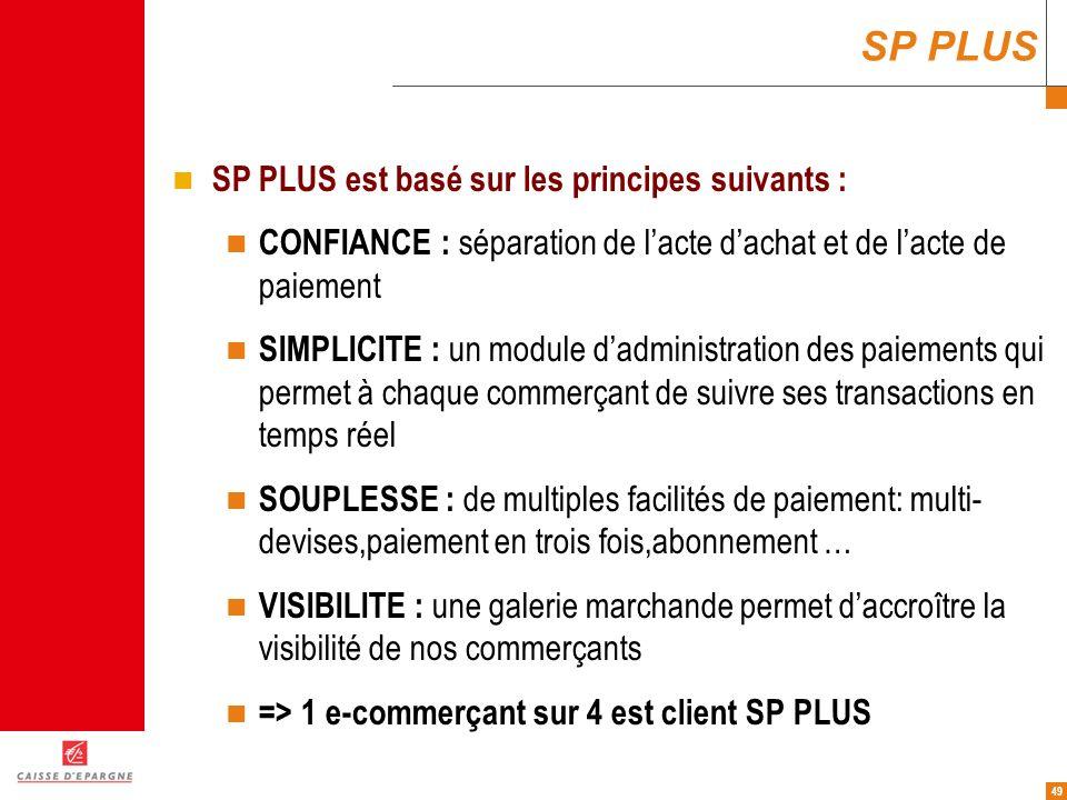49 SP PLUS SP PLUS est basé sur les principes suivants : CONFIANCE : séparation de lacte dachat et de lacte de paiement SIMPLICITE : un module dadmini