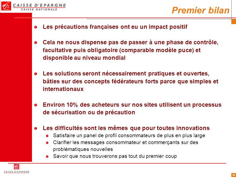 54 Les précautions françaises ont eu un impact positif Cela ne nous dispense pas de passer à une phase de contrôle, facultative puis obligatoire (comp