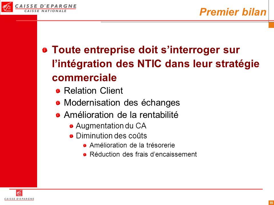55 Toute entreprise doit sinterroger sur lintégration des NTIC dans leur stratégie commerciale Relation Client Modernisation des échanges Amélioration
