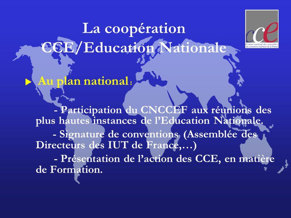La coopération CCE/Education Nationale Au plan national : - Participation du CNCCEF aux réunions des plus hautes instances de lEducation Nationale.