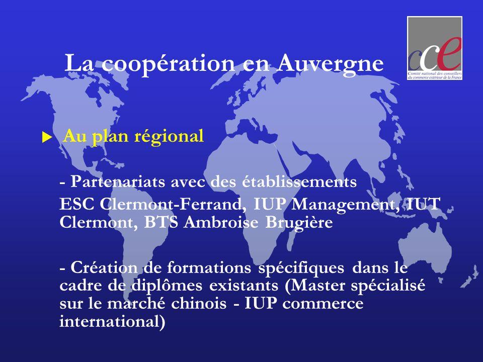 La coopération en Auvergne Au plan régional - Partenariats avec des établissements ESC Clermont-Ferrand, IUP Management, IUT Clermont, BTS Ambroise Brugière - Création de formations spécifiques dans le cadre de diplômes existants (Master spécialisé sur le marché chinois - IUP commerce international)
