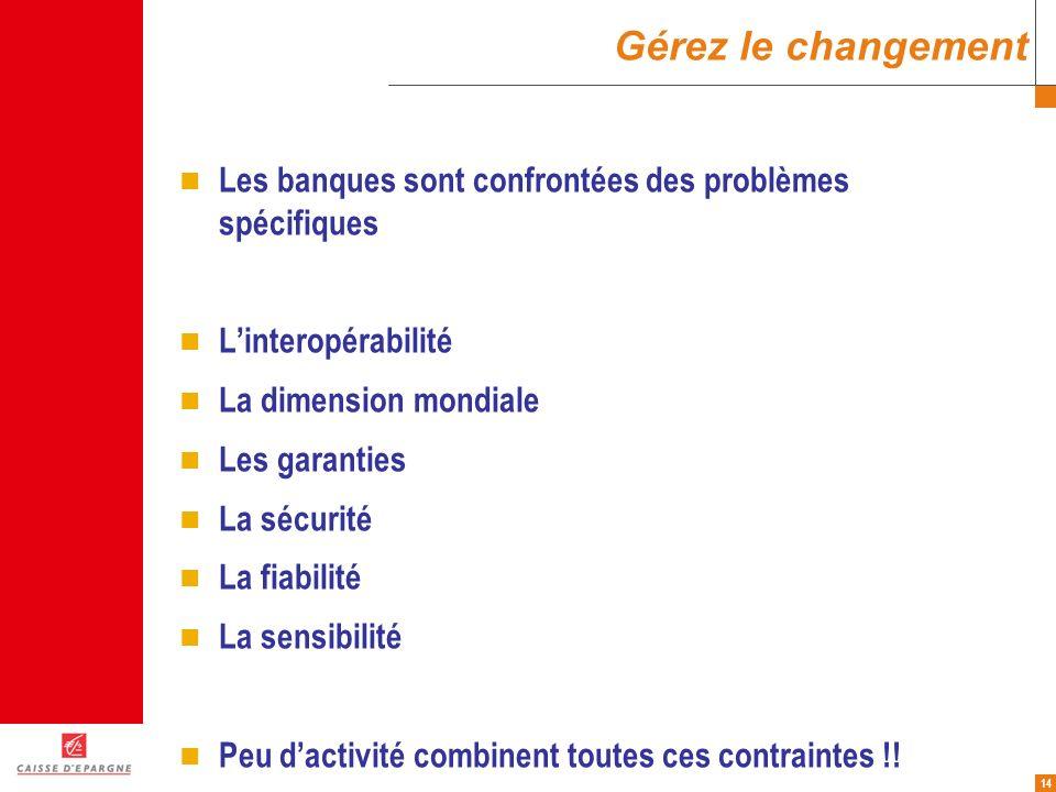 14 Gérez le changement Les banques sont confrontées des problèmes spécifiques Linteropérabilité La dimension mondiale Les garanties La sécurité La fia