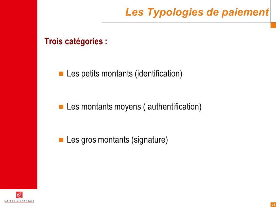 24 Les Typologies de paiement Trois catégories : Les petits montants (identification) Les montants moyens ( authentification) Les gros montants (signa