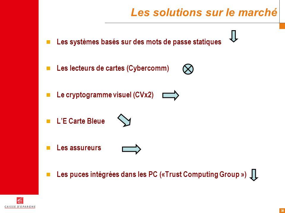 30 Les solutions sur le marché Les systèmes basés sur des mots de passe statiques Les lecteurs de cartes (Cybercomm) Le cryptogramme visuel (CVx2) LE