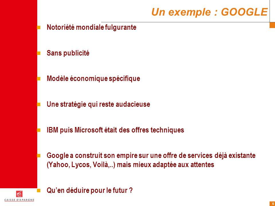6 Un exemple : GOOGLE Notoriété mondiale fulgurante Sans publicité Modèle économique spécifique Une stratégie qui reste audacieuse IBM puis Microsoft