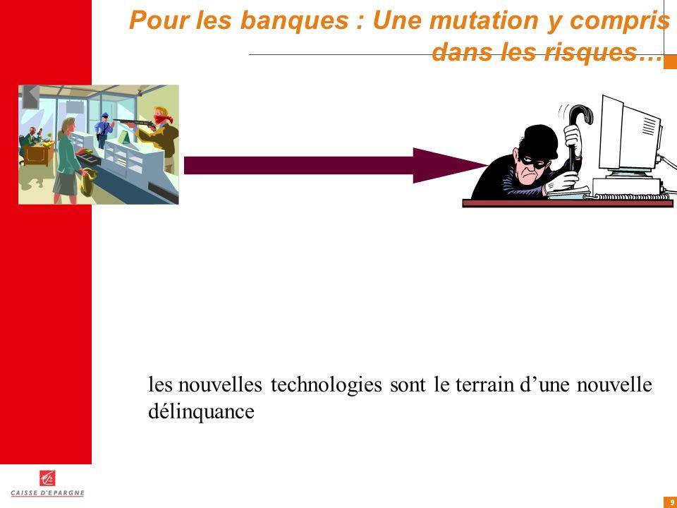 9 Pour les banques : Une mutation y compris dans les risques…. les nouvelles technologies sont le terrain dune nouvelle délinquance