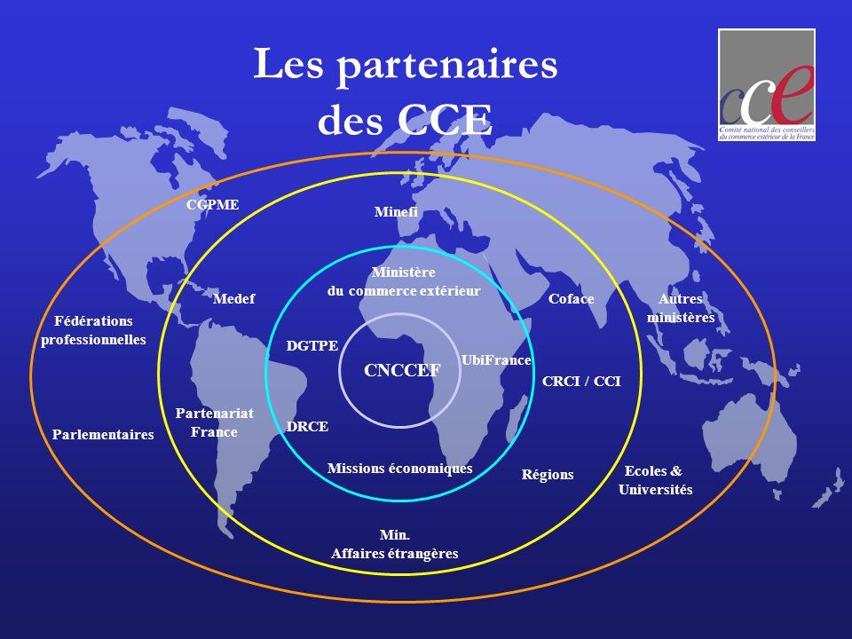 Comment approcher les CCE .Par le Comité National des CCE (CNCCEF) 22 Av.