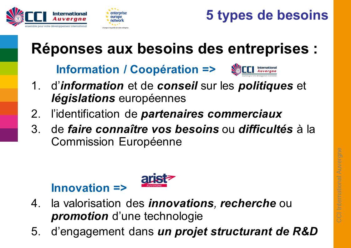 CCI International Auvergne Réponses aux besoins des entreprises : Information / Coopération => 1.dinformation et de conseil sur les politiques et légi