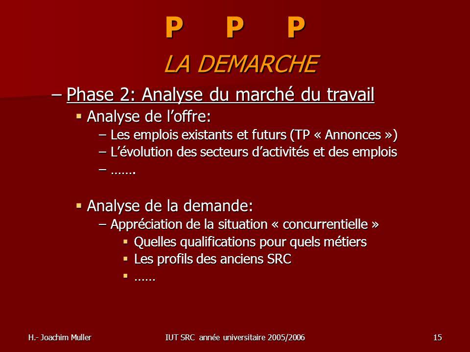 H.- Joachim MullerIUT SRC année universitaire 2005/200615 P P P LA DEMARCHE –Phase 2: Analyse du marché du travail Analyse de loffre: Analyse de loffr