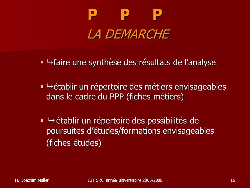 H.- Joachim MullerIUT SRC année universitaire 2005/200616 P P P LA DEMARCHE faire une synthèse des résultats de lanalyse faire une synthèse des résult