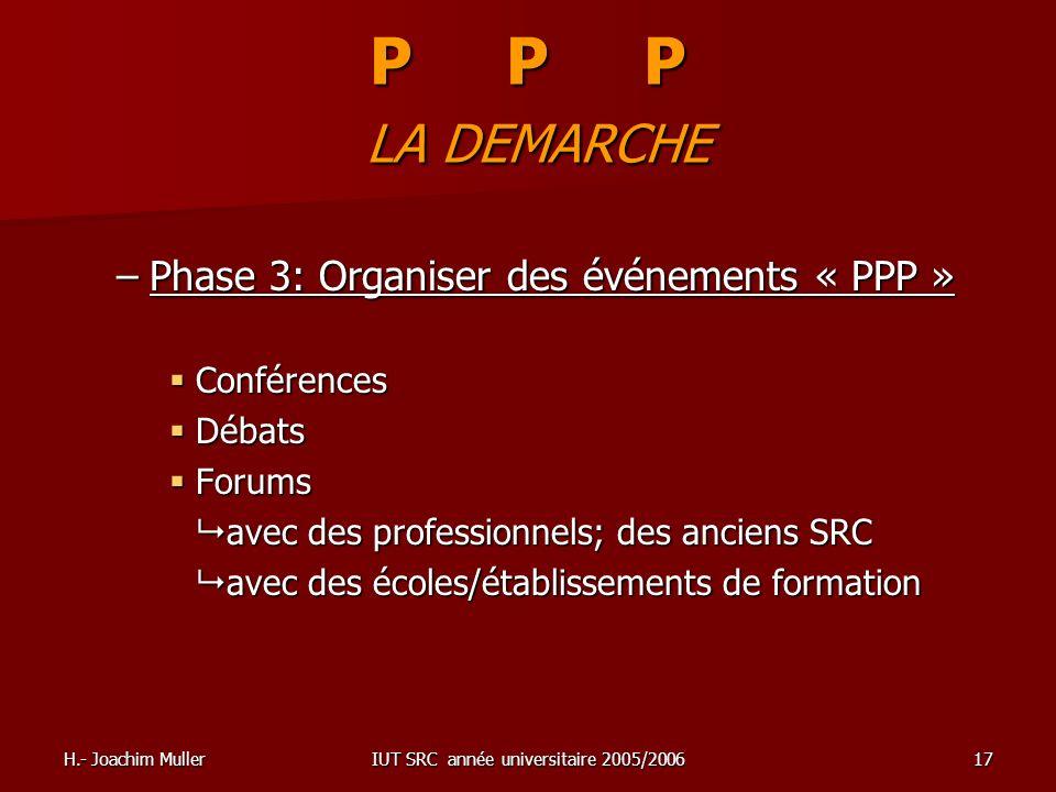 H.- Joachim MullerIUT SRC année universitaire 2005/200617 P P P LA DEMARCHE –Phase 3: Organiser des événements « PPP » Conférences Conférences Débats