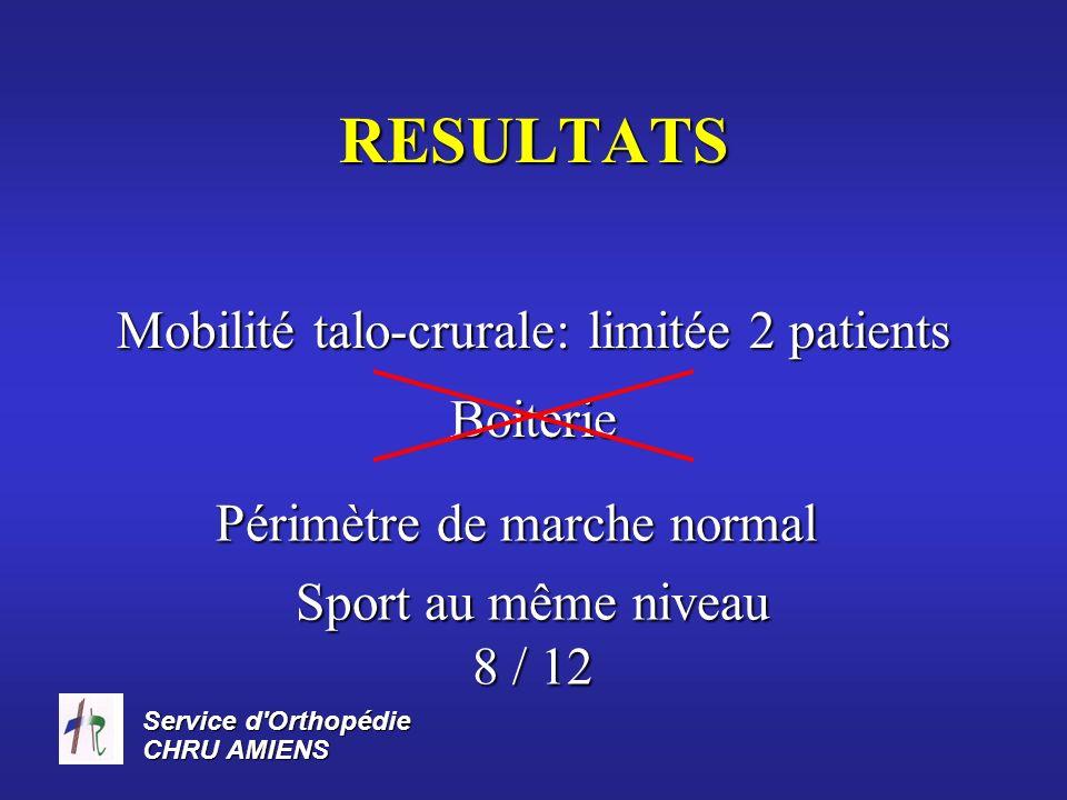 Service d'Orthopédie CHRU AMIENS RESULTATS Mobilité talo-crurale: limitée 2 patients Boiterie Périmètre de marche normal Sport au même niveau 8 / 12