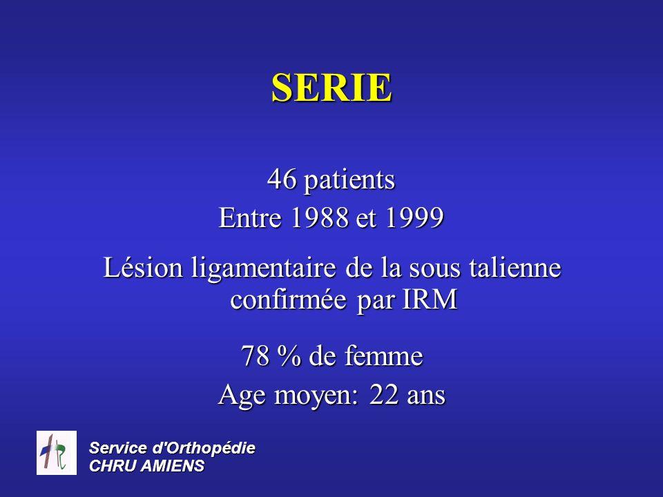 Service d Orthopédie CHRU AMIENS SERIE 12 sportifs Délai intervention 3,1 ans Entorse de cheville91 % Instabilité 91 % Douleur 6 % Syndrome du sinus du tarse39 %