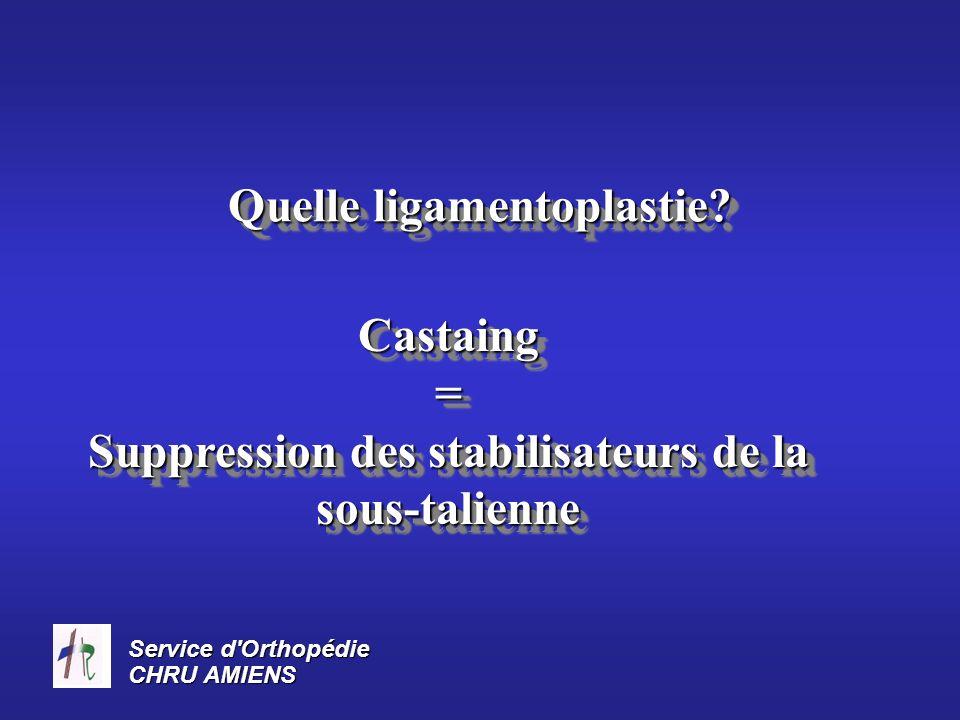 Service d'Orthopédie CHRU AMIENS Quelle ligamentoplastie? Castaing= Suppression des stabilisateurs de la sous-talienne Castaing=