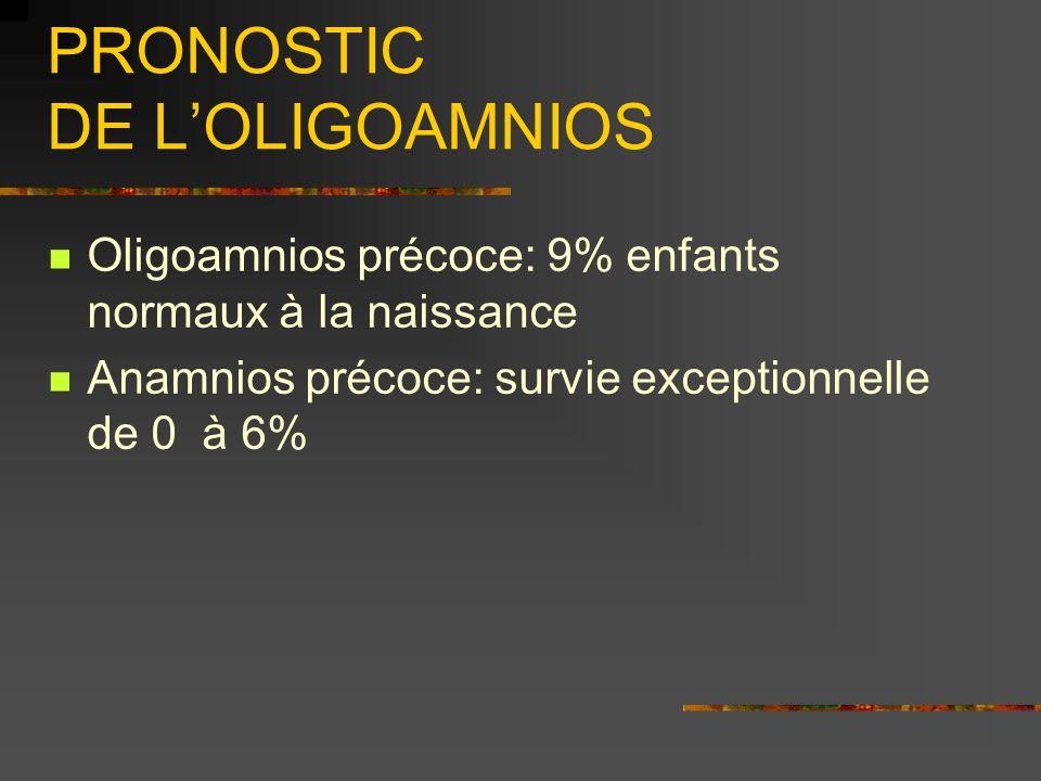 PRONOSTIC DE LOLIGOAMNIOS Oligoamnios précoce: 9% enfants normaux à la naissance Anamnios précoce: survie exceptionnelle de 0 à 6%