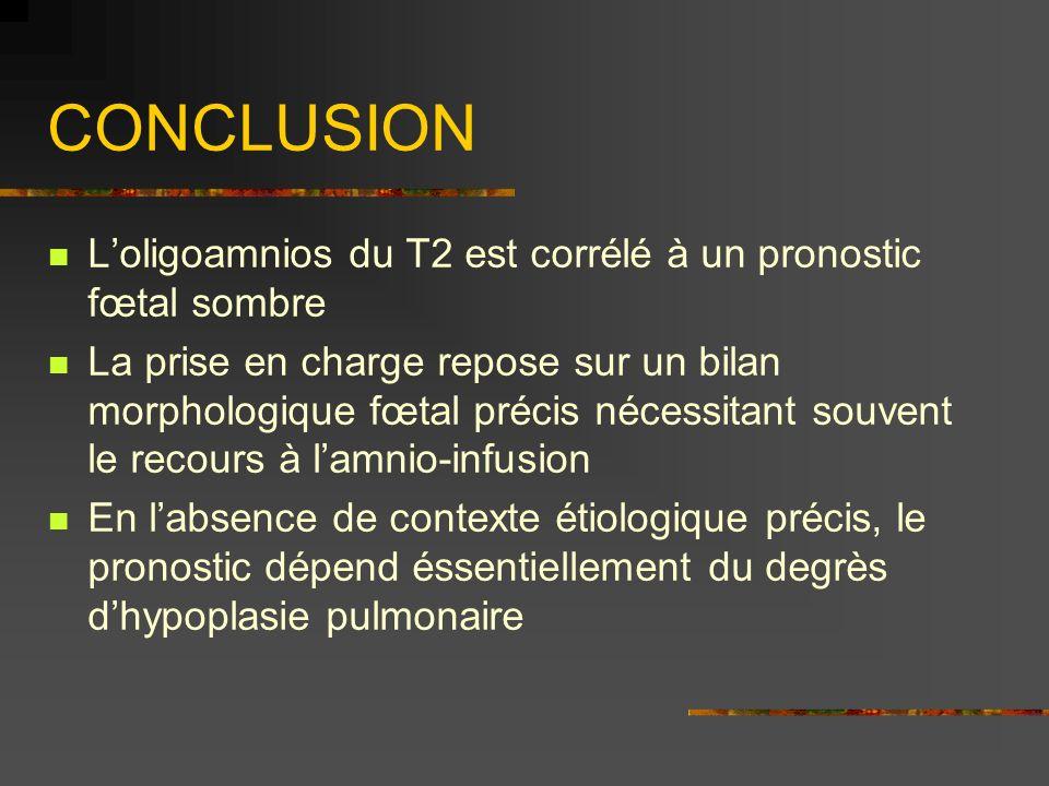 CONCLUSION Loligoamnios du T2 est corrélé à un pronostic fœtal sombre La prise en charge repose sur un bilan morphologique fœtal précis nécessitant so
