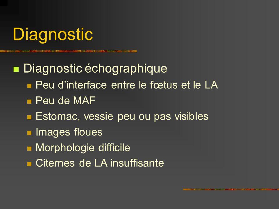 Diagnostic Diagnostic échographique Peu dinterface entre le fœtus et le LA Peu de MAF Estomac, vessie peu ou pas visibles Images floues Morphologie di